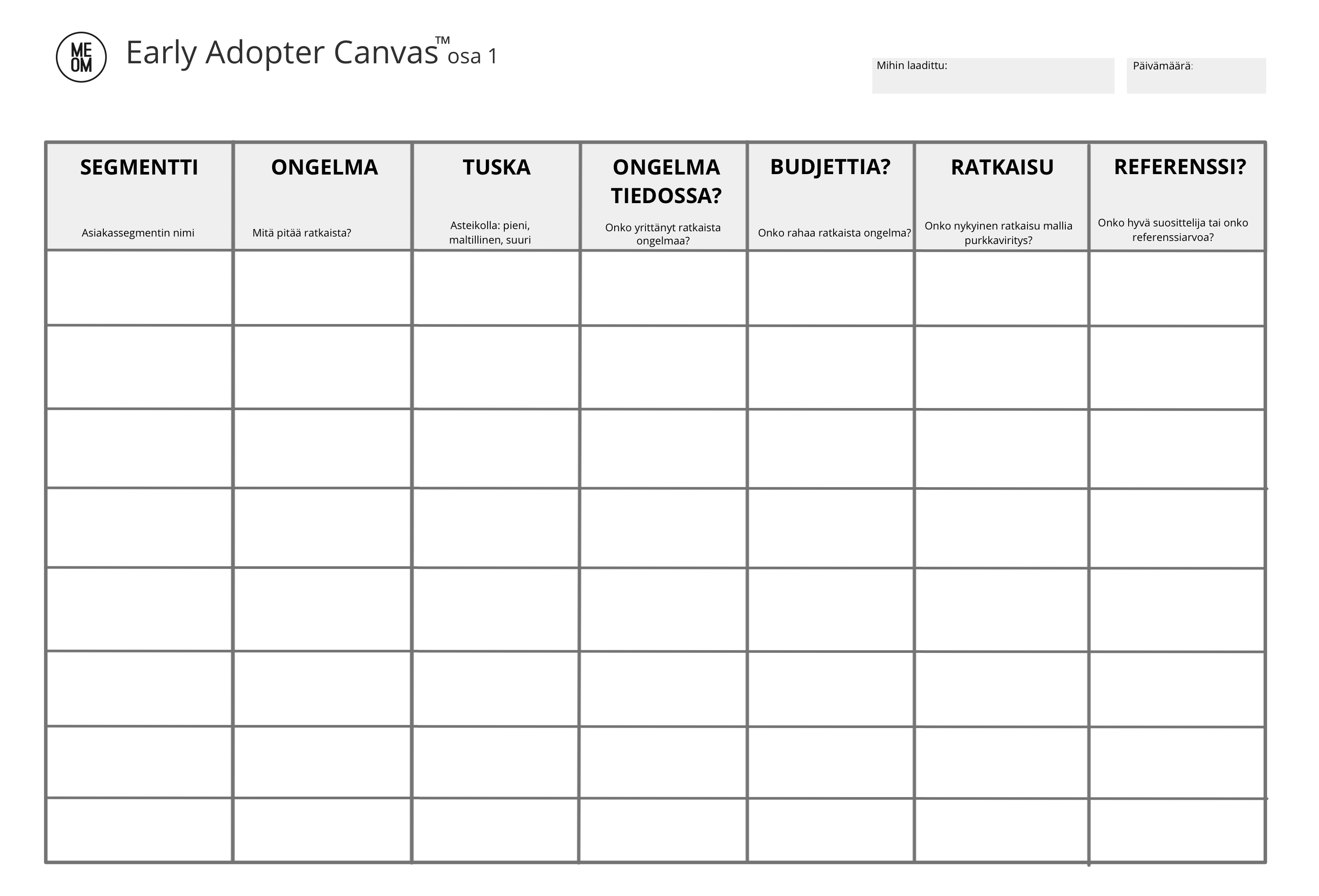 Early Adopter Canvas osa 1