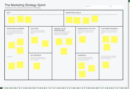 Marketing Strategy Canvas luodaan työpajassa